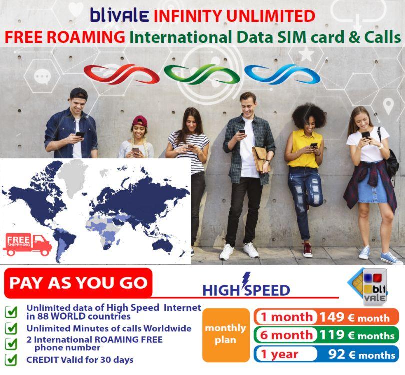 BLIVALE | SIM Free Worldwide Roaming Data | POS terminals